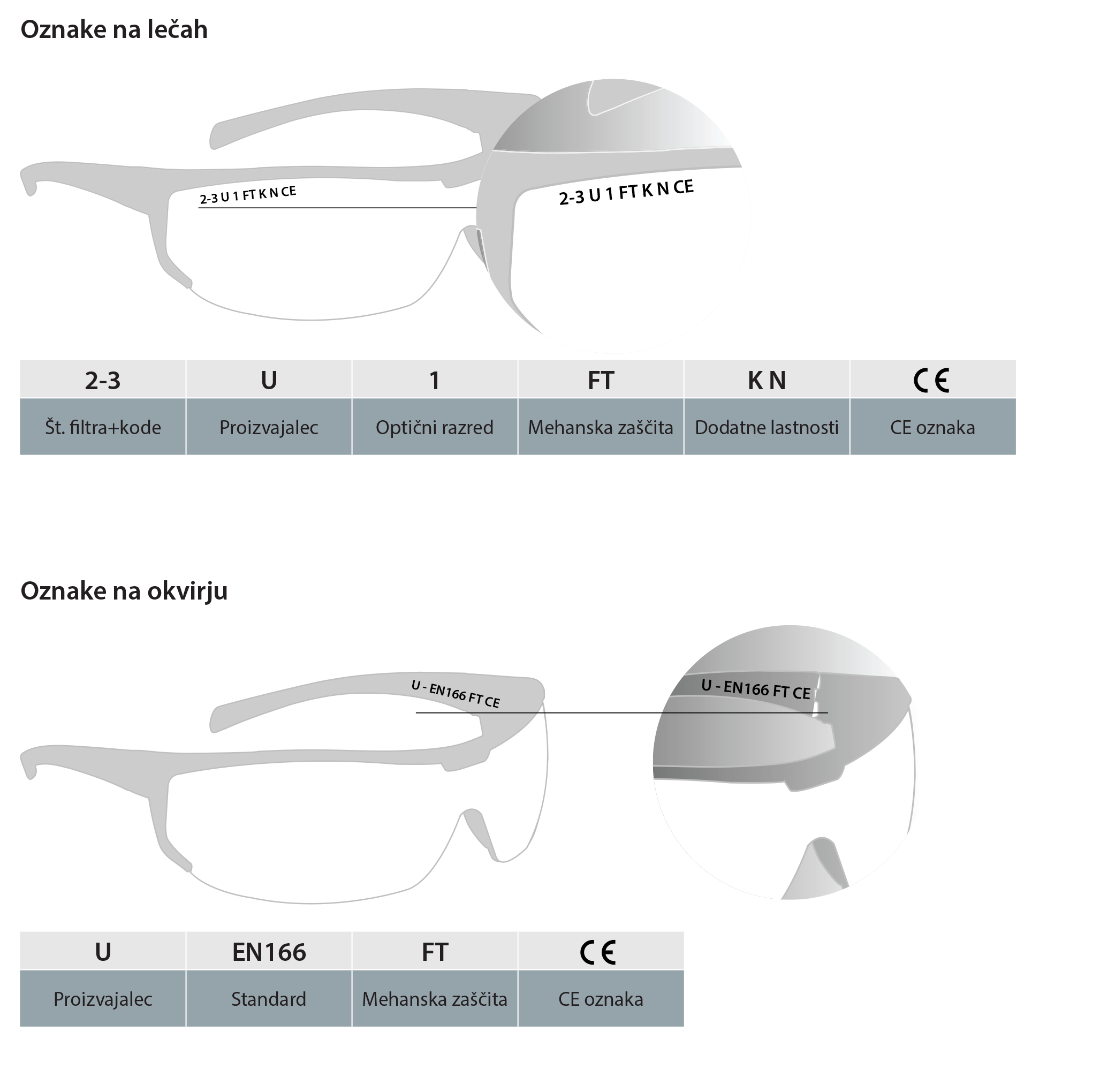eyewear_markings