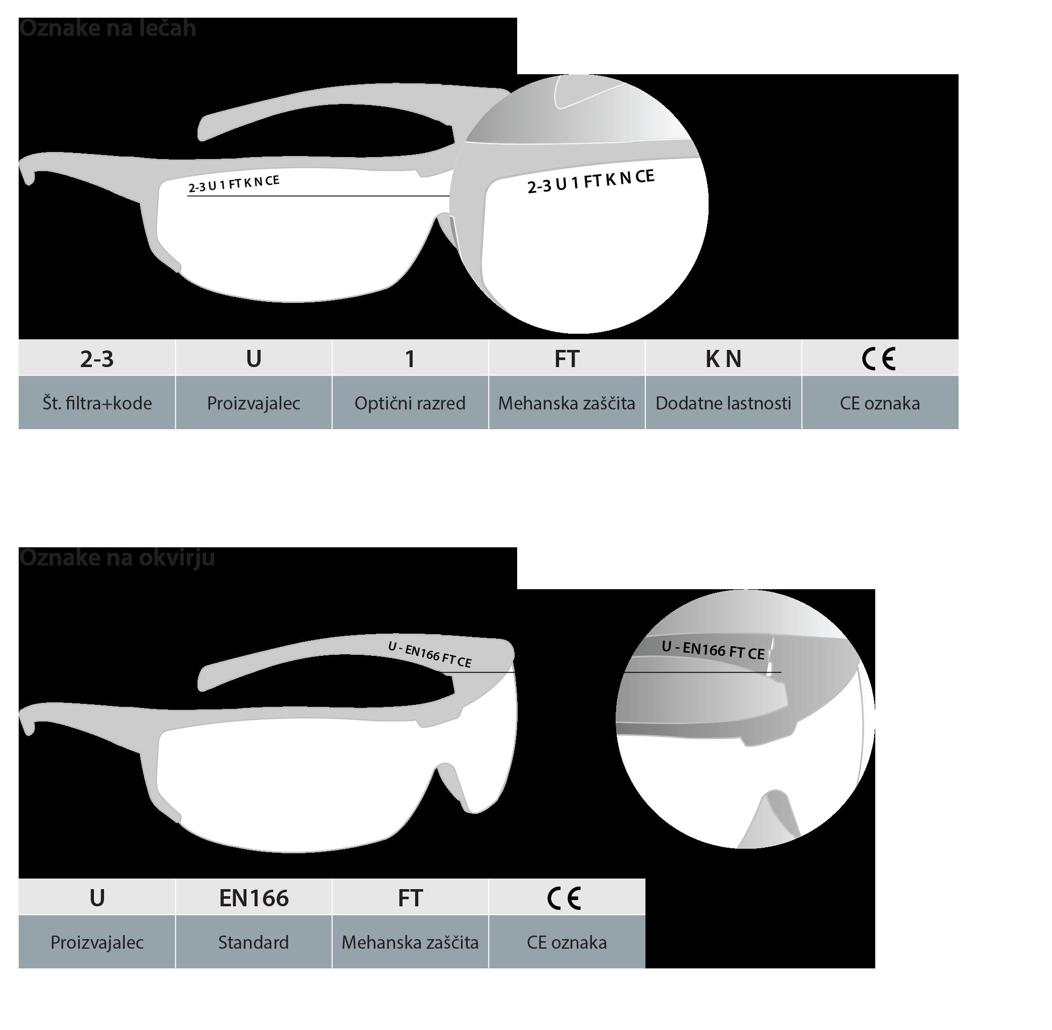 eyewear_markings